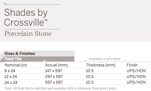 Crossville Tile Explains Nominal Tile Sizes