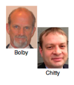 Bolby and Chitty of Crossville's Technical Services Team